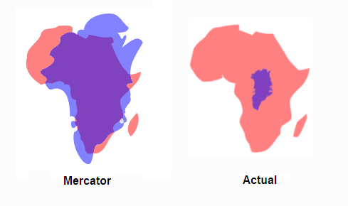 A comparison of Greenland (blue) and Africa (red) on the distorted Mercator Projection, and their accurate relative sizes.
